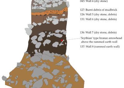 Grd-i Tle ásatás metszetrajzok, az ÉNY-i szelvény 4