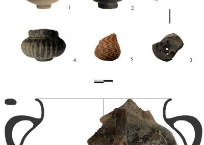 Grd-i Tle ásatás leletei, kerámia tárgyak
